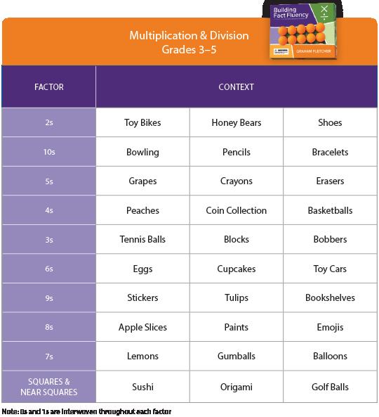 M+D_FactorsContextTable